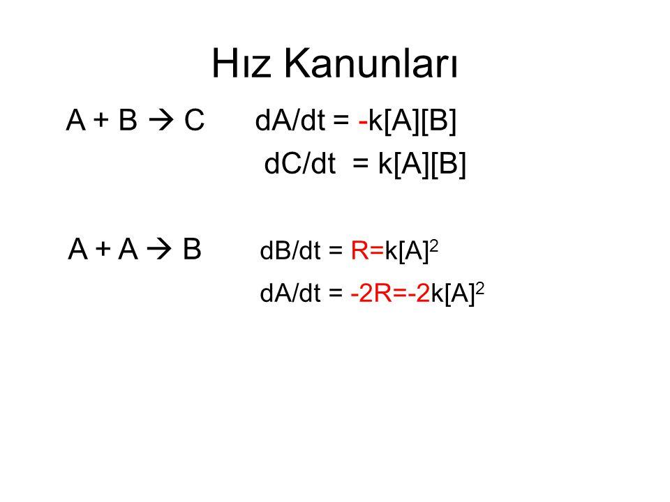 Hız Kanunları A + B  C dA/dt = -k[A][B] A + A  B dB/dt = R=k[A]2